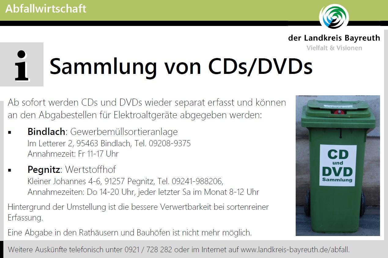 Wussten Sie schon - CDS